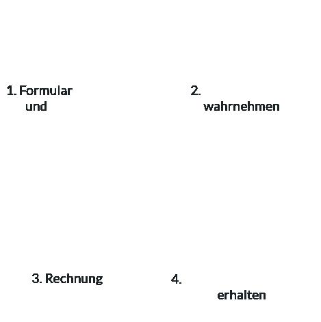 Icons_VIERSymbole_neu